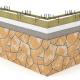 Монтаж гибкого камня Delap на опалубку Velox